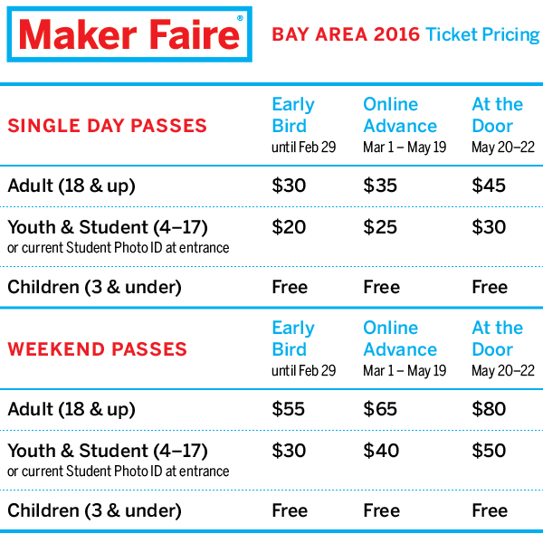 MFBA16 Ticket Pricing Grid 20160119