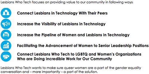 Lesbians Who Tech Purpose