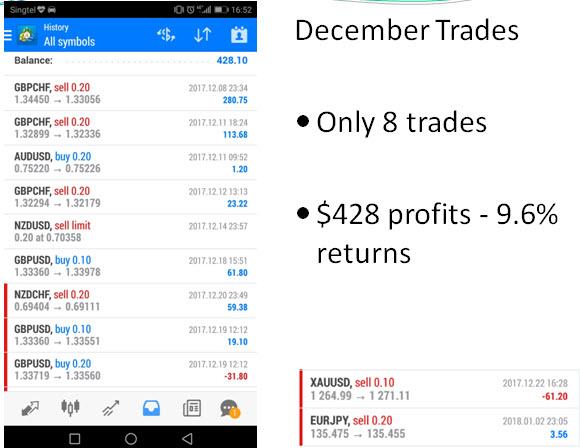 December Trades