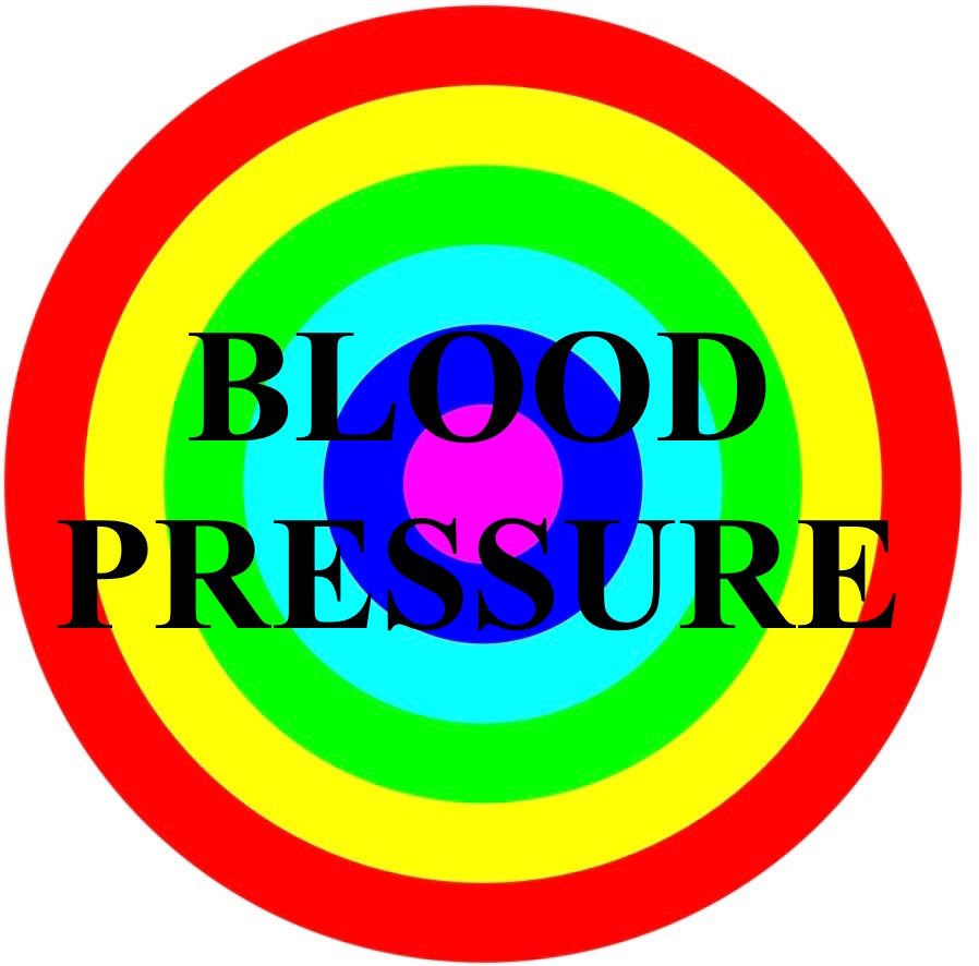 Blood pressure paint a target on your back?
