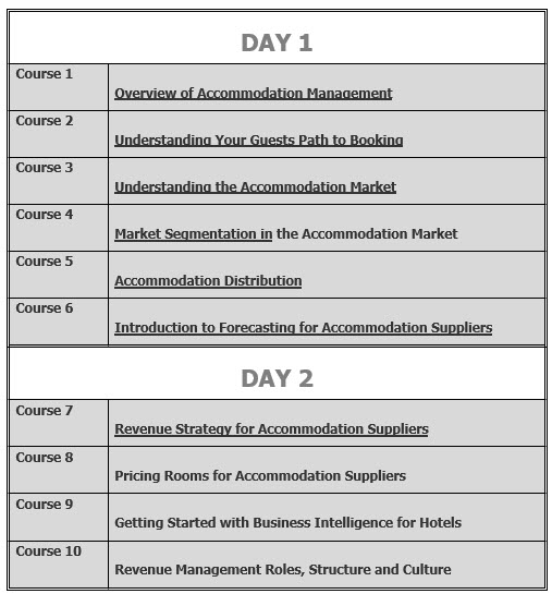 2-day workshop Schedule