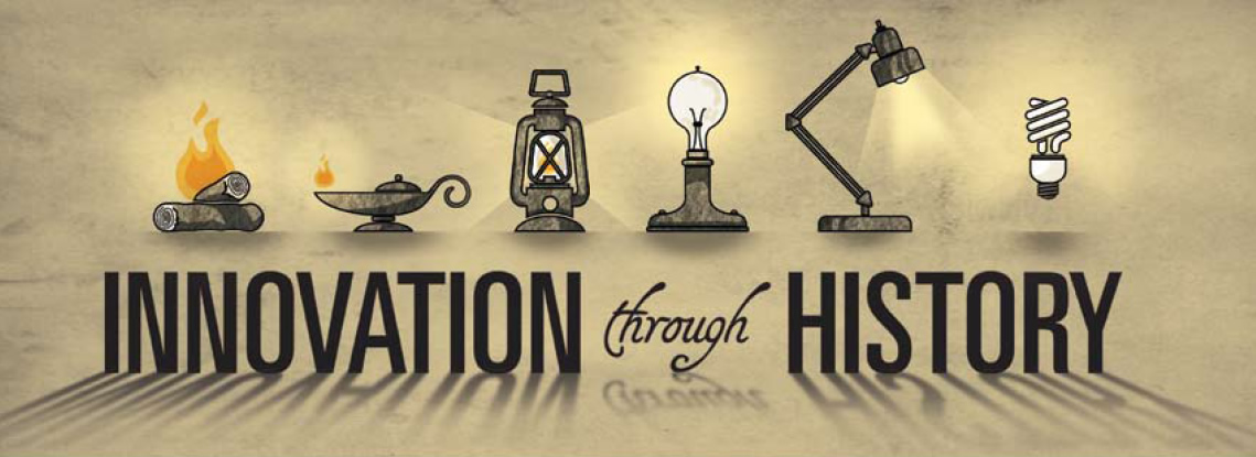 Innovation Through History Banner