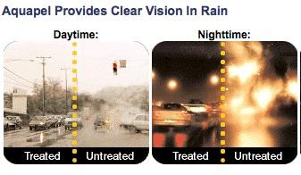 aquapel provides clear vision in rain