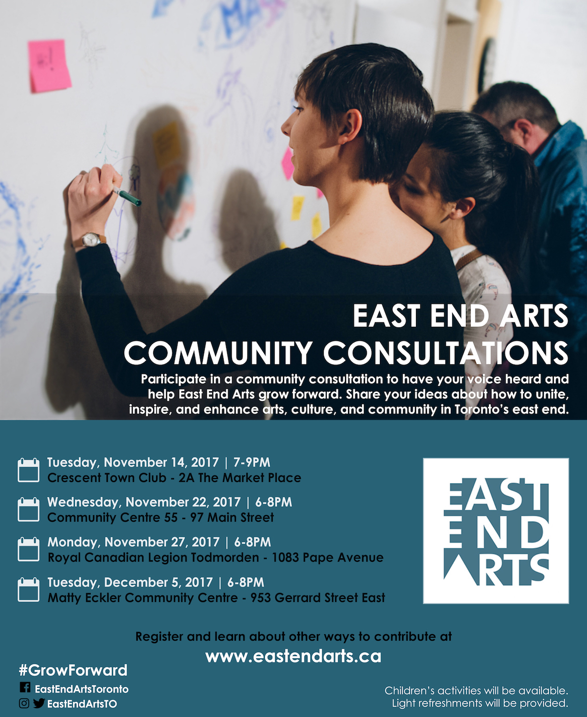 East End Arts Community Consultations