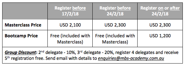 Masterclass pricing