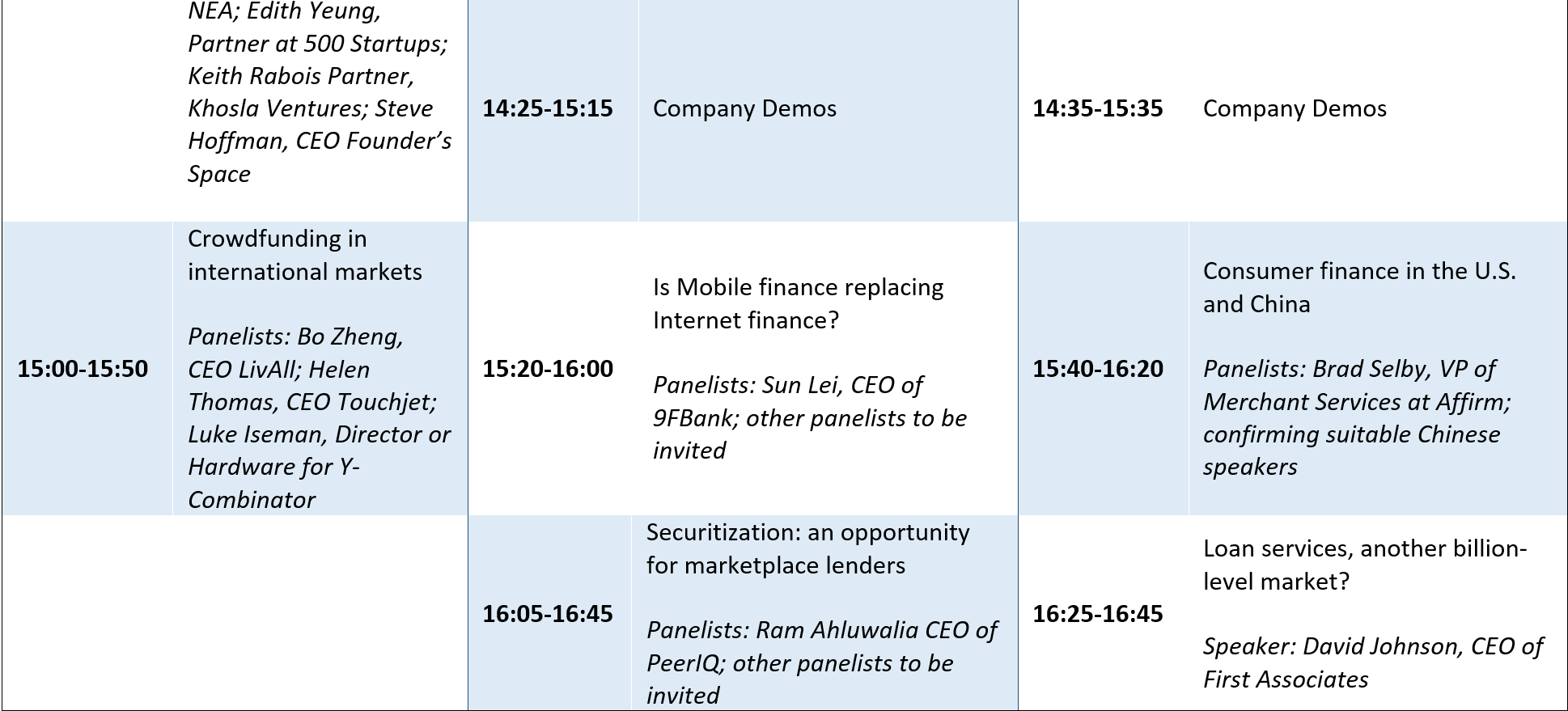ContinuumSF Conference Agenda