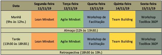 Agenda Agile Week