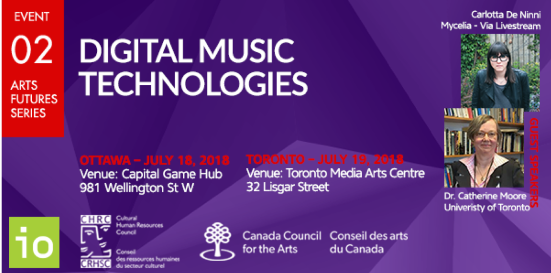 Postacard For Session on Digital Music Technologies