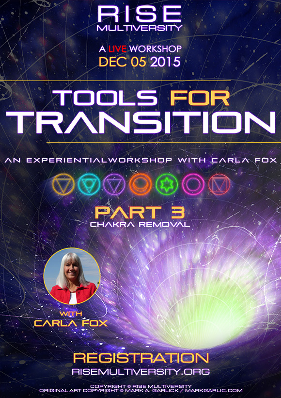 Tools For Transition Part 3