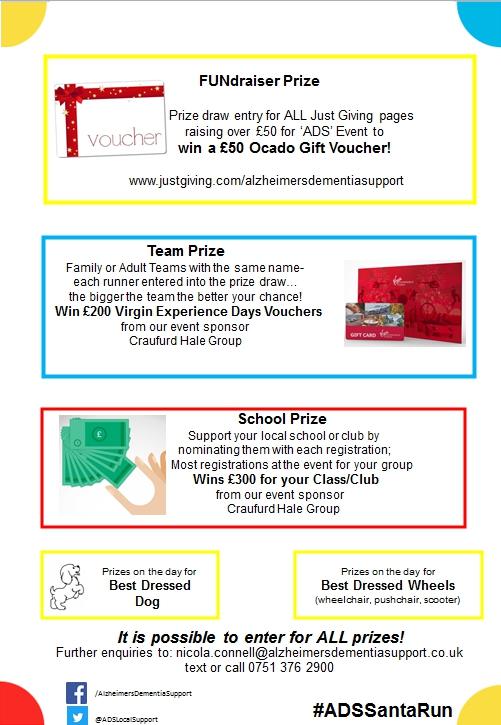 Santa Fun Run Prizes 2019