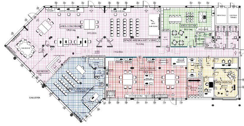 Mappa aree Talentlab