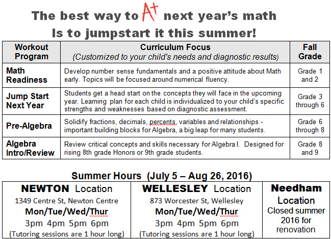 Math Summer Program