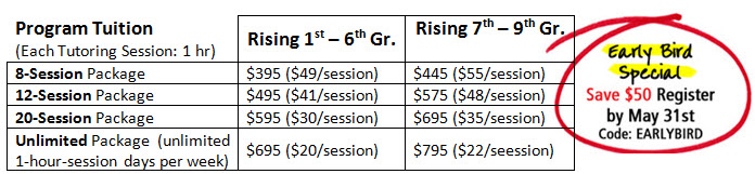 Pricing - early bird discount