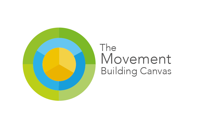 The Movement Building Canvas