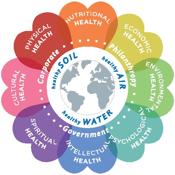 Harmony and Health logo