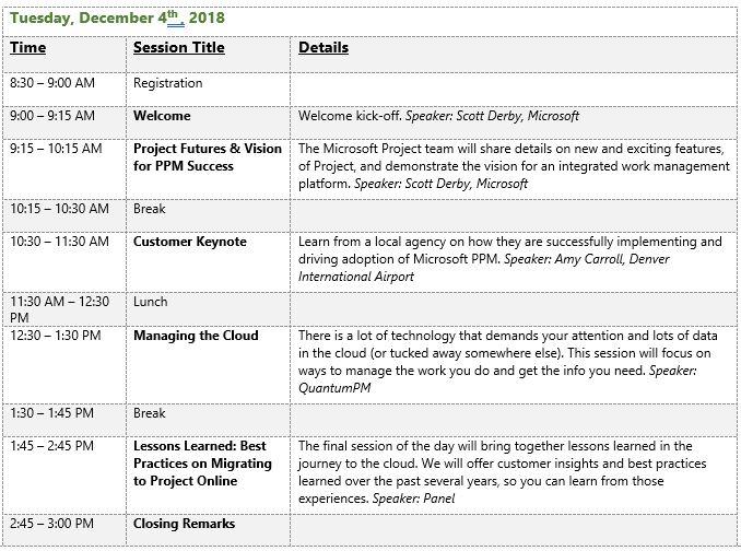 Agenda for Denver Digital Transformation event