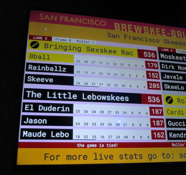 Skeeball stats statistics brewskeeball