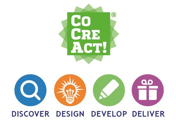 Der CoCreACT® Prozess