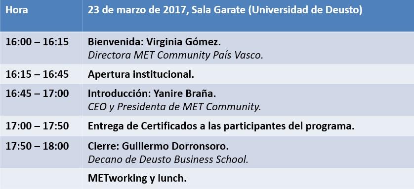 Agenda Evento Clausura Bilbao