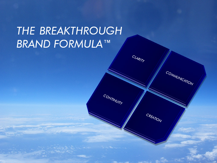 The Breakthrough Brand™ Formula