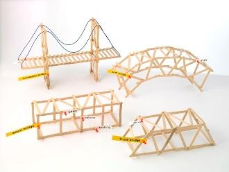 Sample bridges