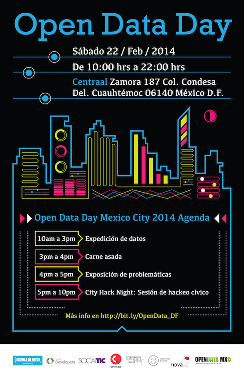 Invitación Open Data Day