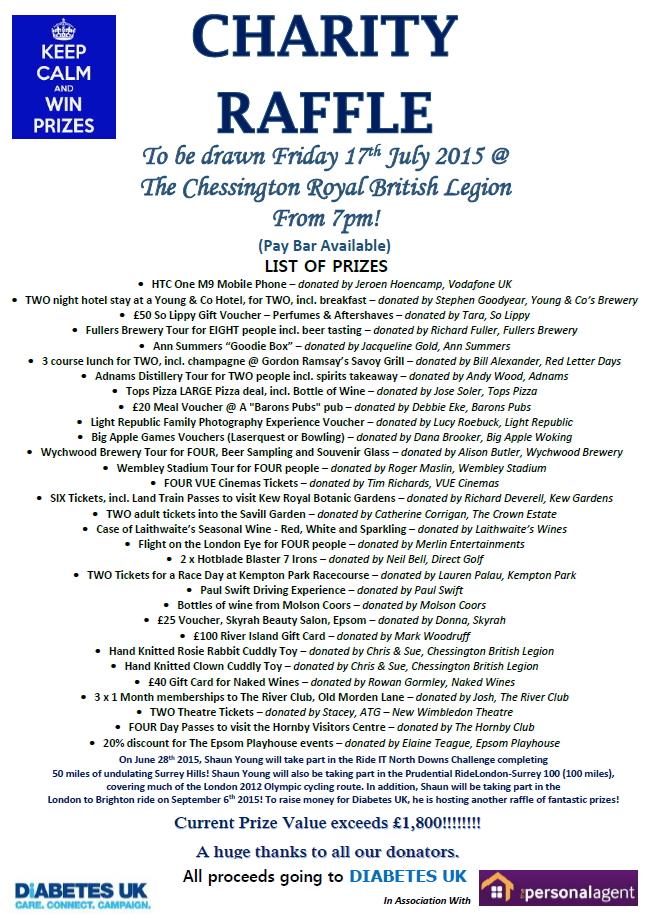 Charity Raffle Prizes