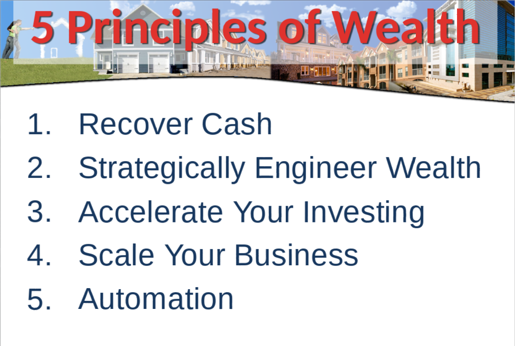 Principles of wealth building New York real estate investing