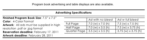 ad sizes