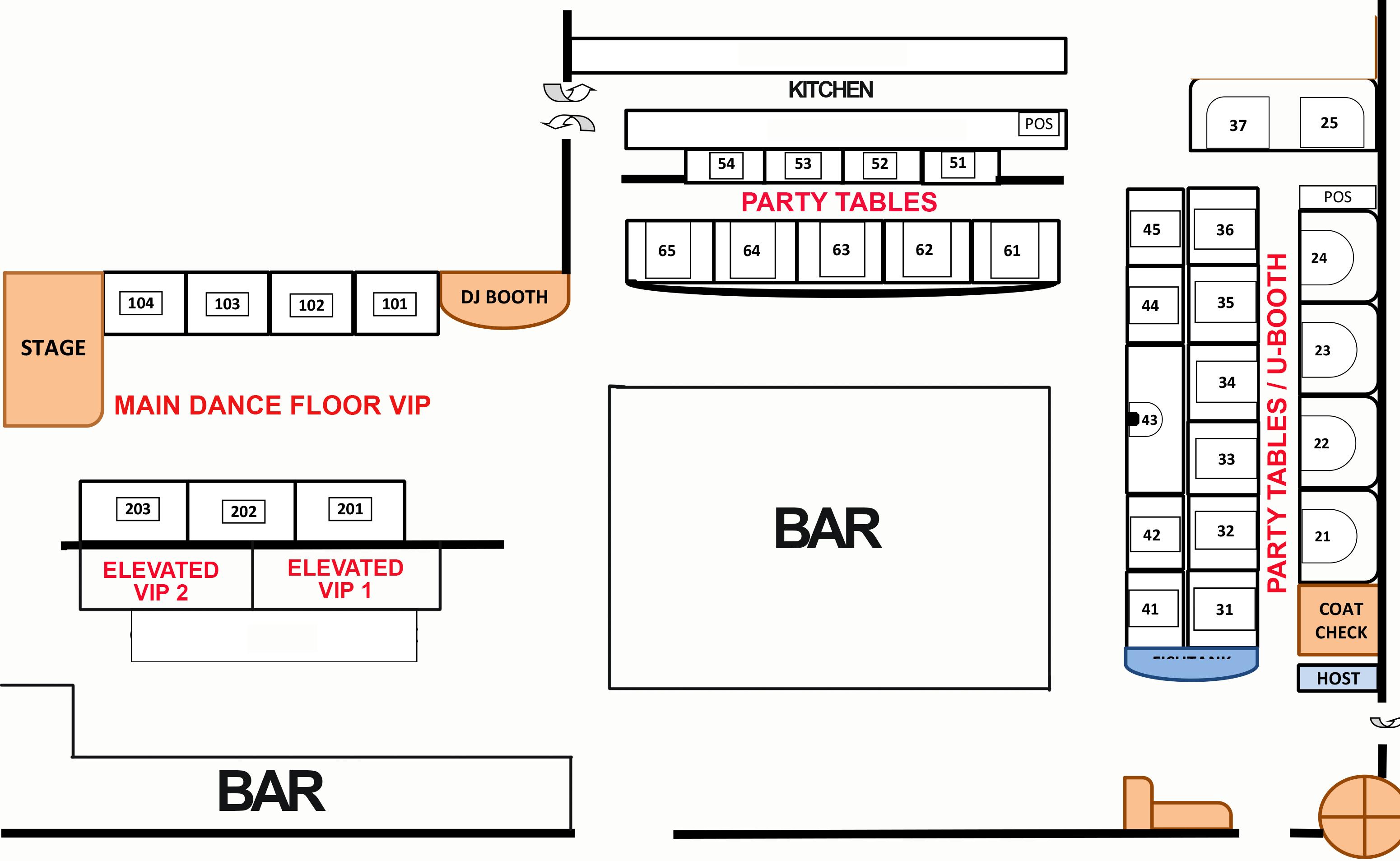 Main Floor Chart