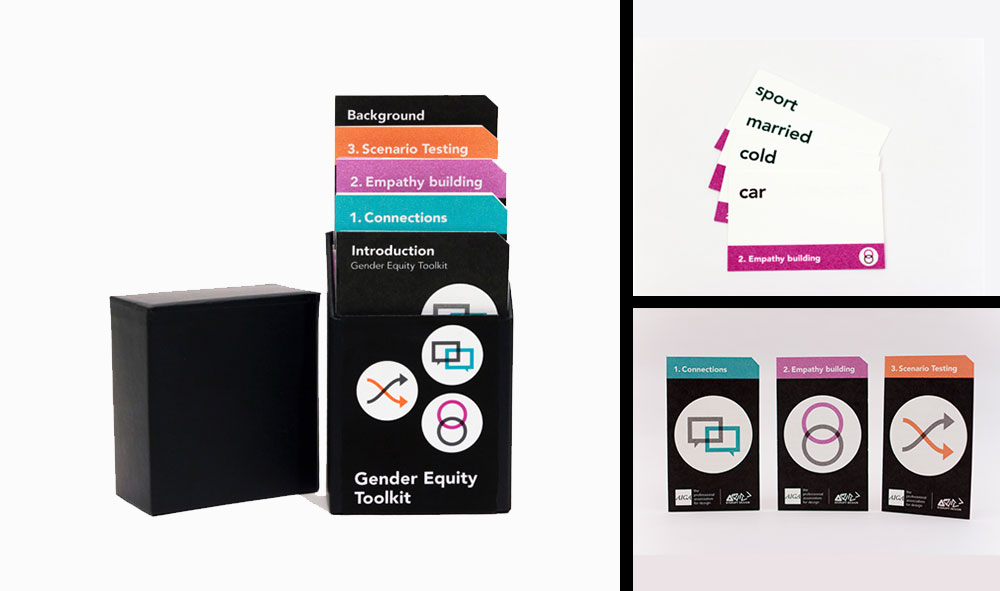Gender Equity Kit