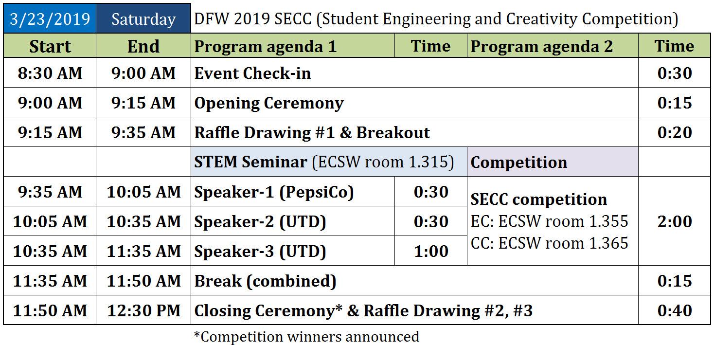 2019 SECC Program Agenda