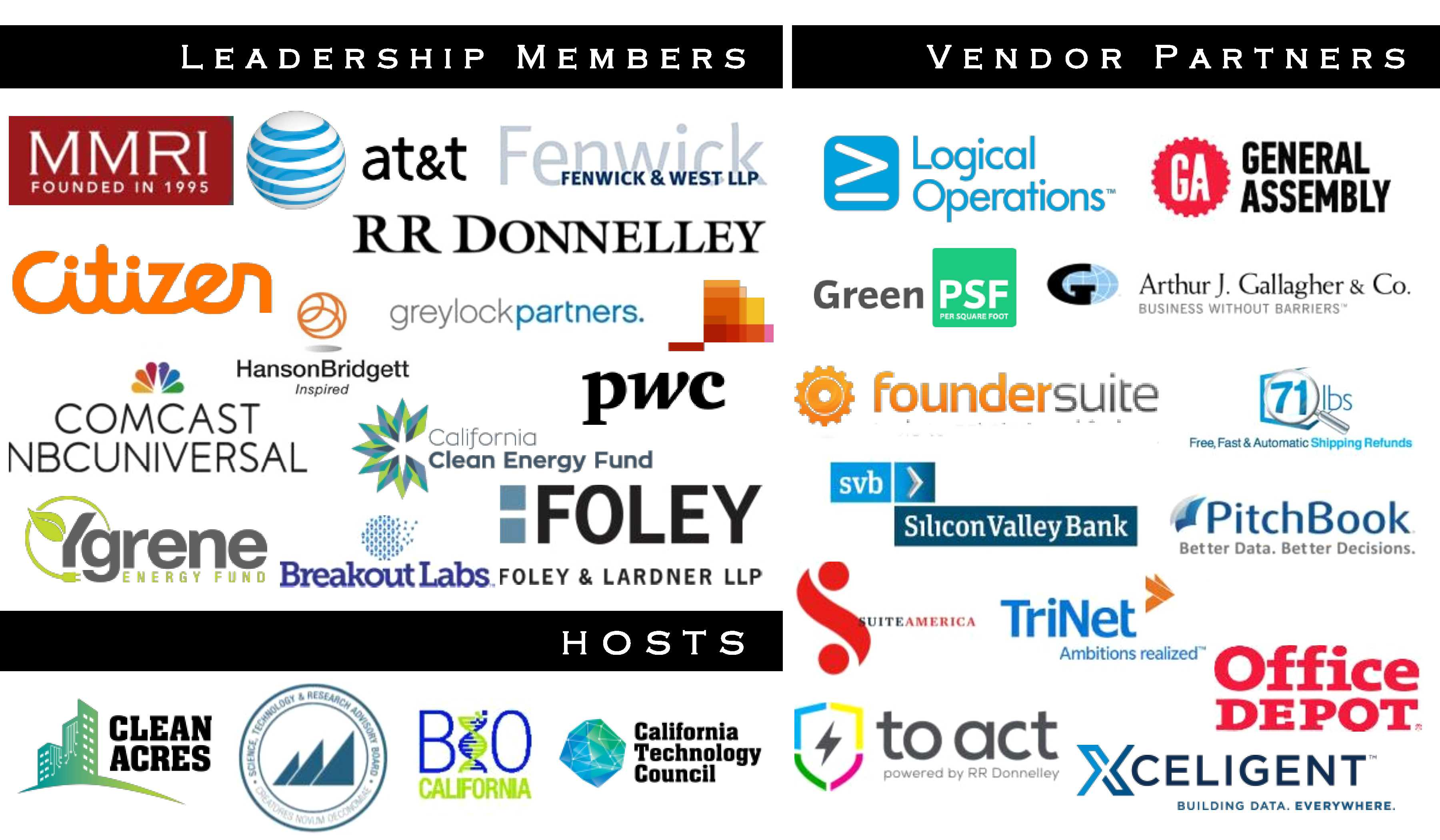 Town Hall Partners