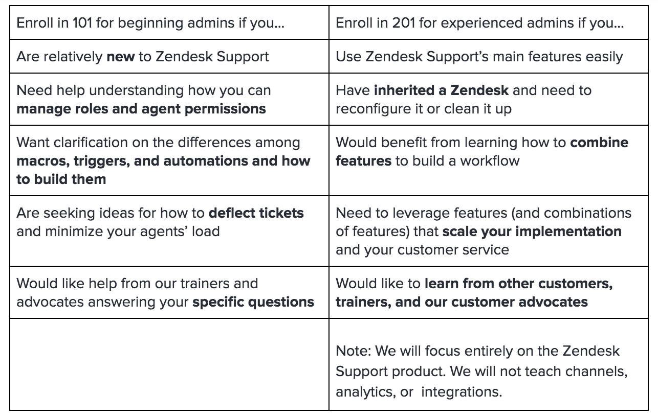 Zendesk training day in chicago tickets tue mar 13 2018 at 830 how will the sessions be structured 1betcityfo Choice Image