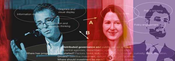 Portrait collage of three presenters