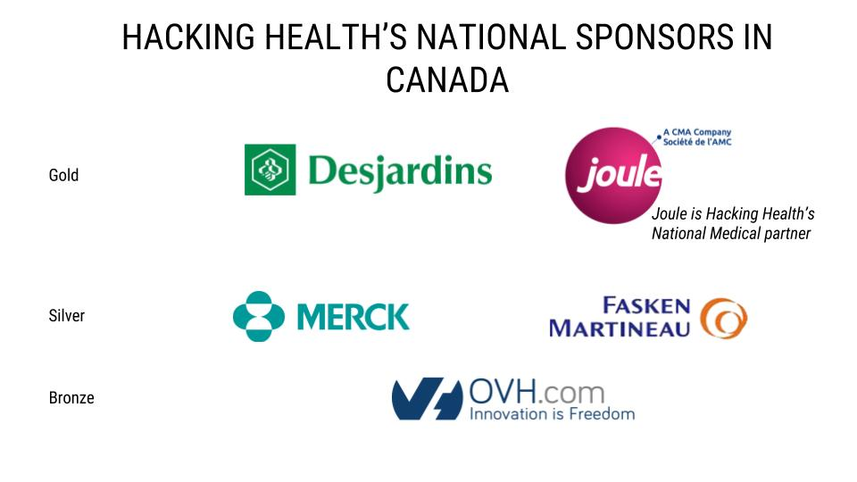 Hacking Health Global Sponsors