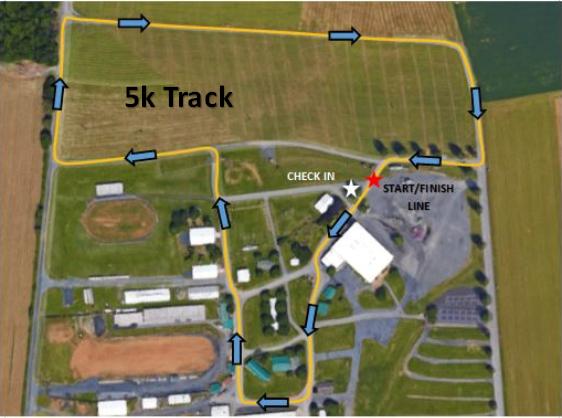Full 5k Track