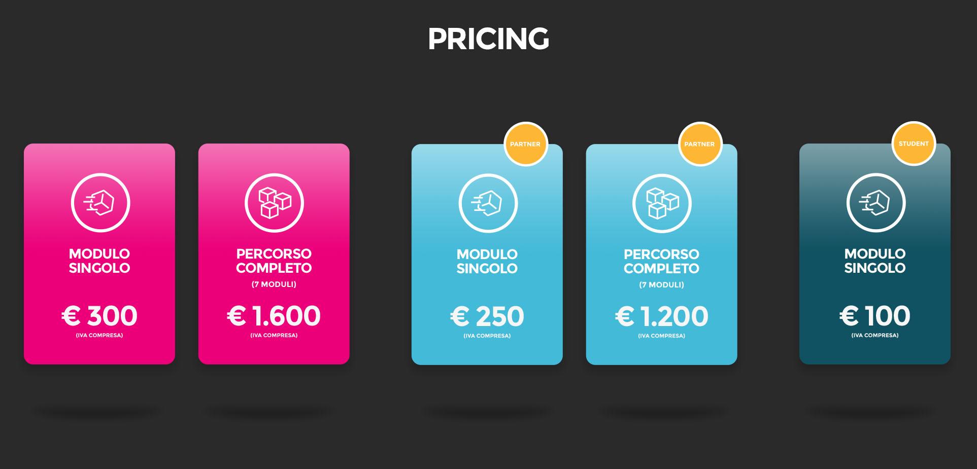 i prezzi del percorso