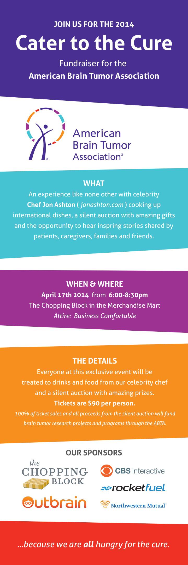 Final Invite Details