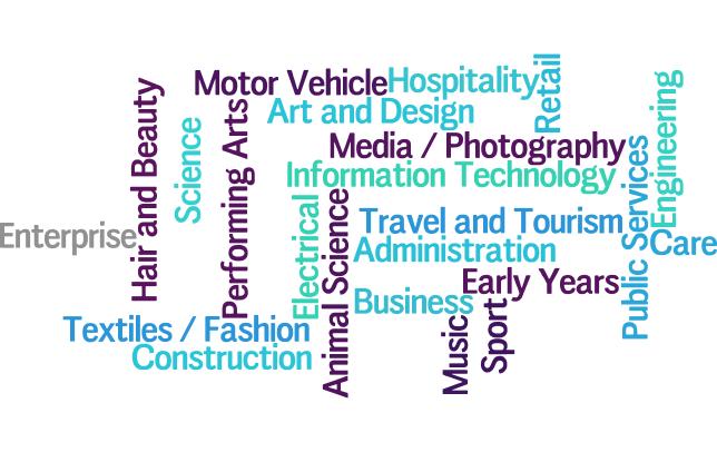 Curriculum Taster Wordle