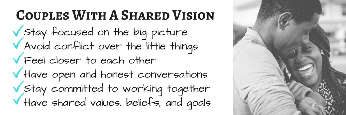 Couples Vision Board Workshop