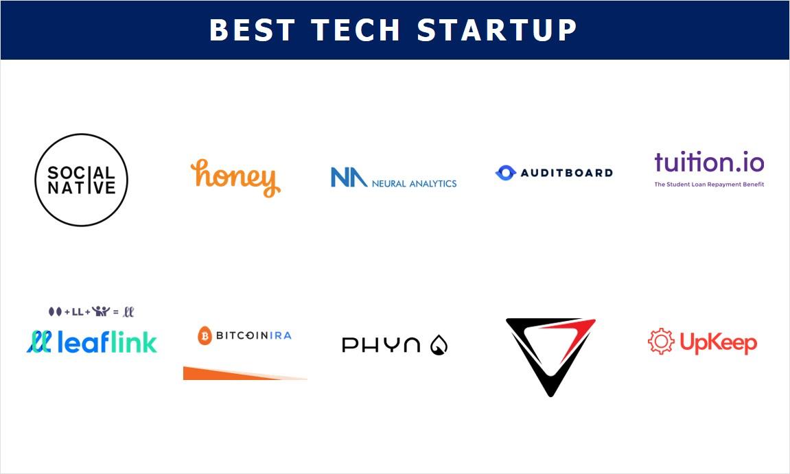 LA's 2018 Best Tech Startup Finalists