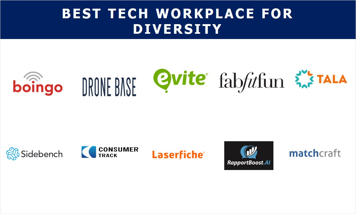 LA's 2018 Best Tech Workplace for Diversity Finalists