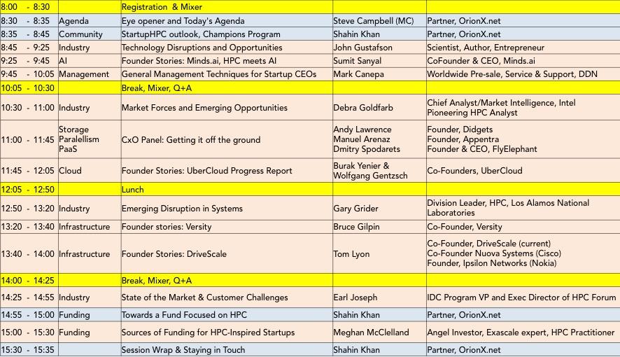 StartupHPC16 Agenda
