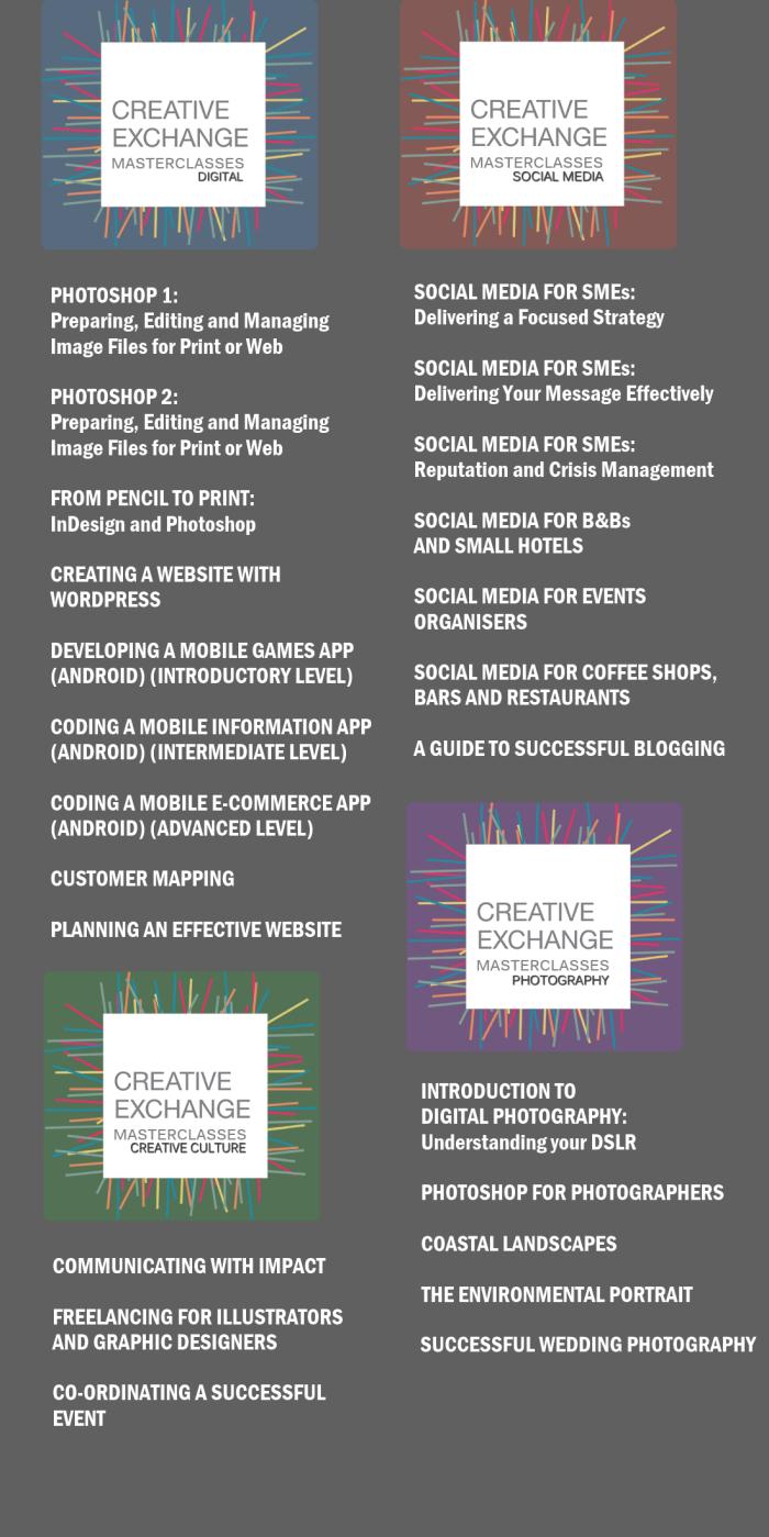 Creative Masterclass List