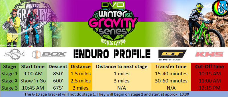 Enduro profile