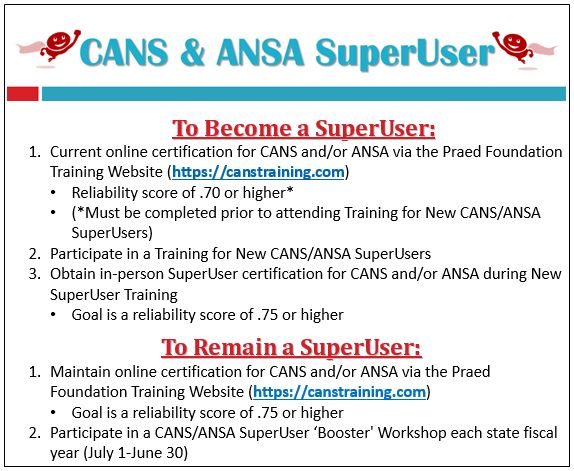 Indiana CANS & ANSA SuperUser In-Person Trainings Events | Eventbrite