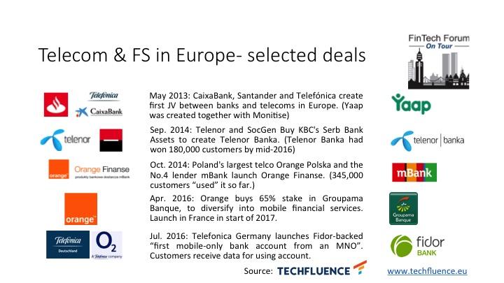 FinTech & Telecom Deals in Europe