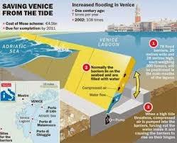 Venice florida geography study