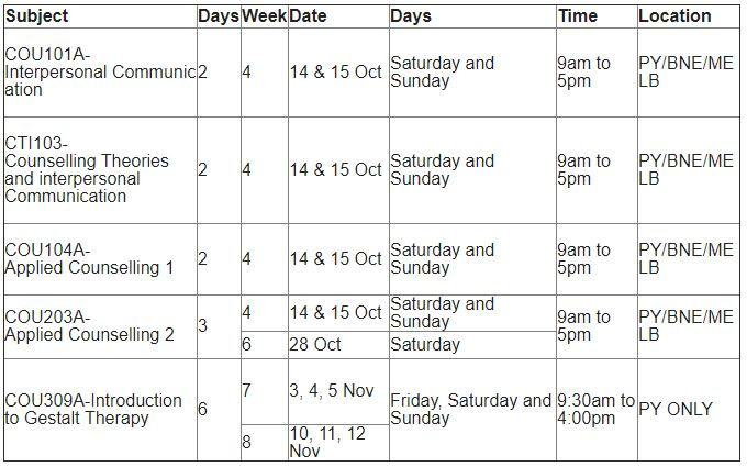 T3 residential dates